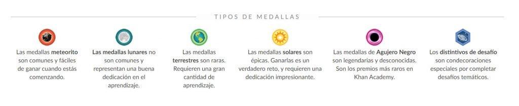 Medallas kkan academy